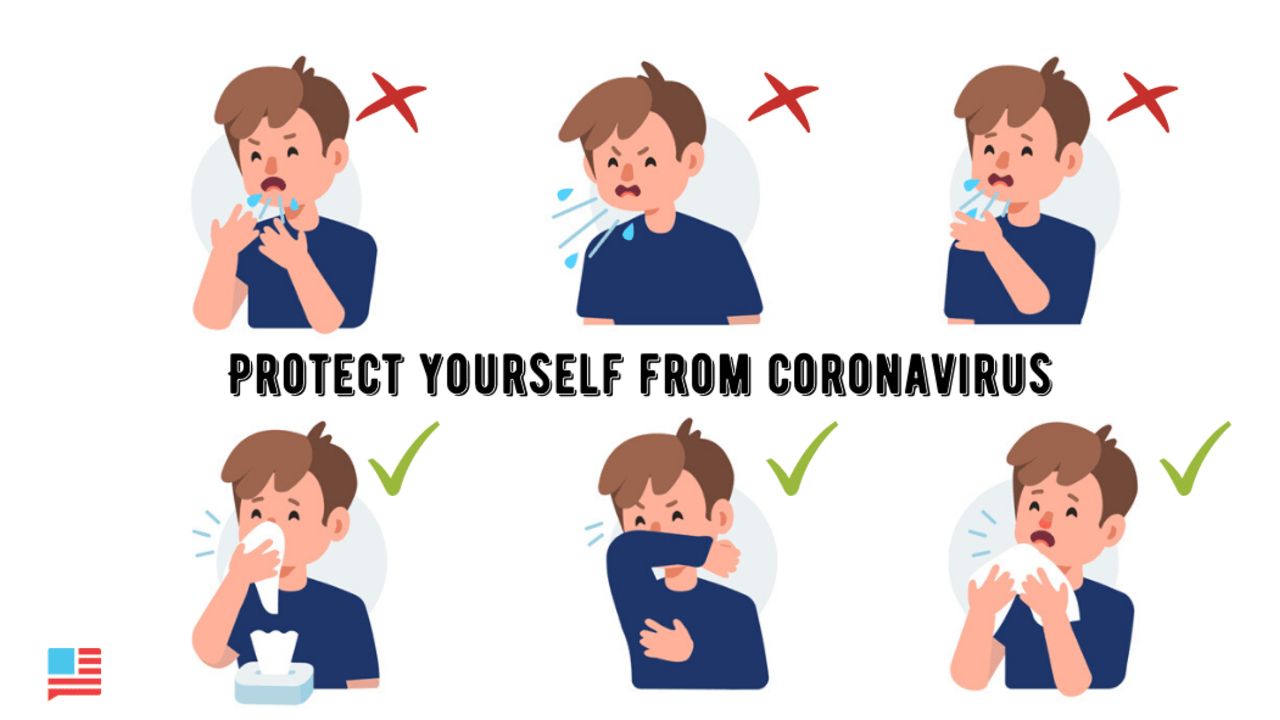 Coughing & Sneezing - The Right Way - COVID-19